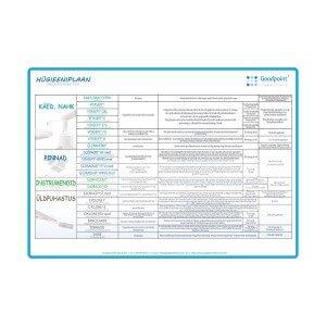 Ambulatorinio gydymo higienos planas