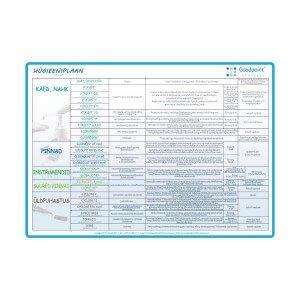 Ligoninių higienos planas